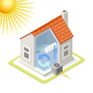 Pompe à chaleur en été, comme une climatisation en Suisse